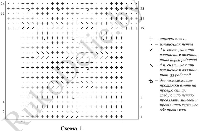 Узор звёздочки вязание на спицах схема