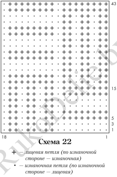 схема шахматного узора для