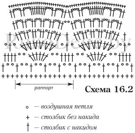 схема вязания крючком ажурной каймы.
