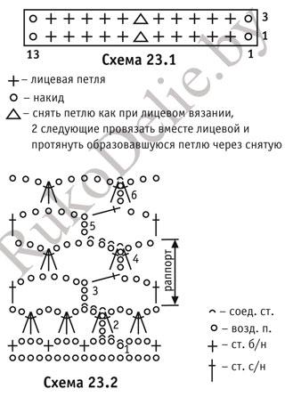схема вязания спицами узора