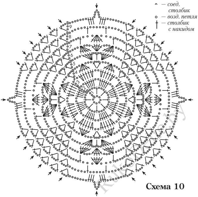схема вязания крючком ажурного