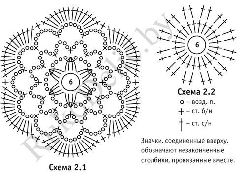 схема узора для вязания