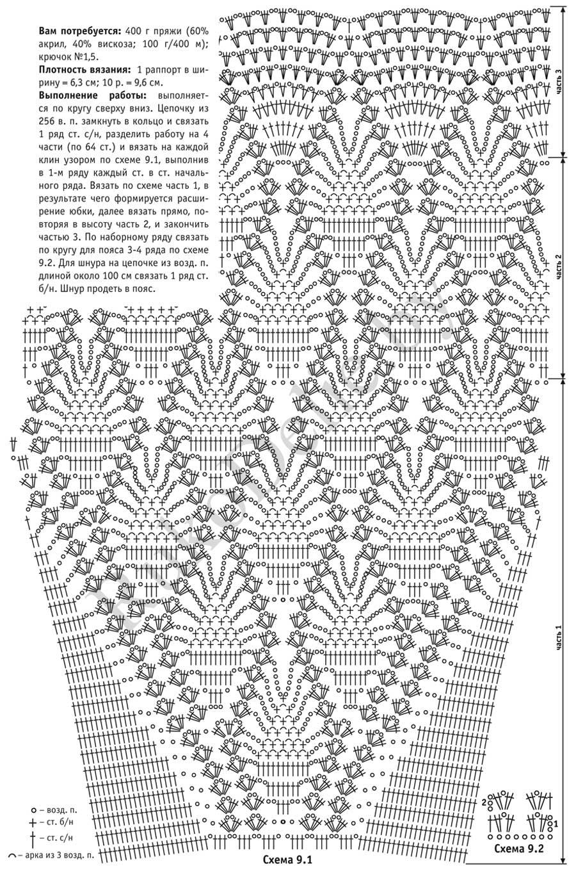 Юбка солнышко крючком схемы фото