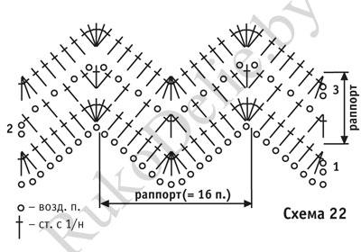 схема узора для вязания крючком сарафана для девочки