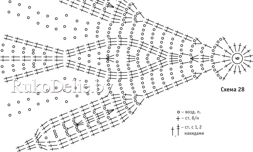 Вязание летнего берета