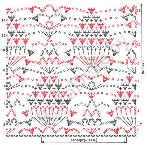 Вязание спицами узоры схемы с описанием схем для детей 55