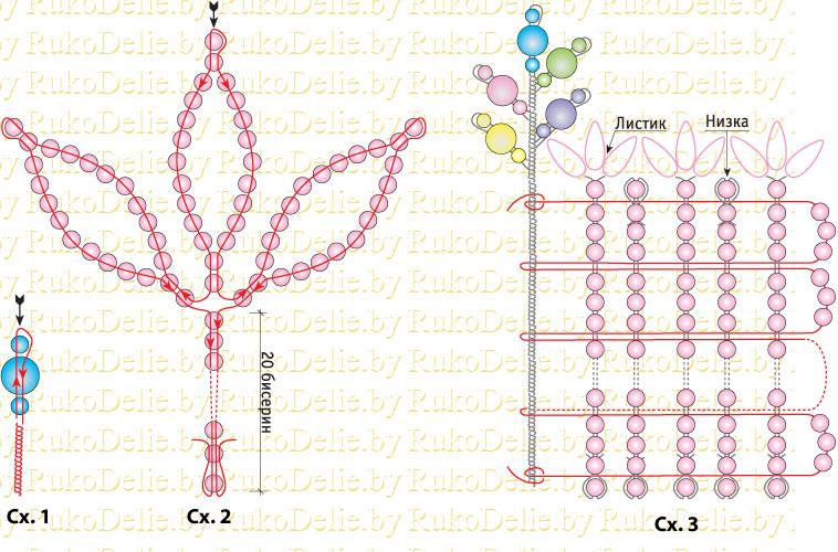 96Схемы плетения крупных цветов из бисера