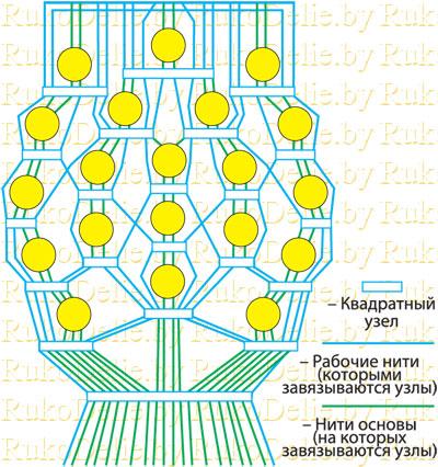 схема плетения брелока ананас