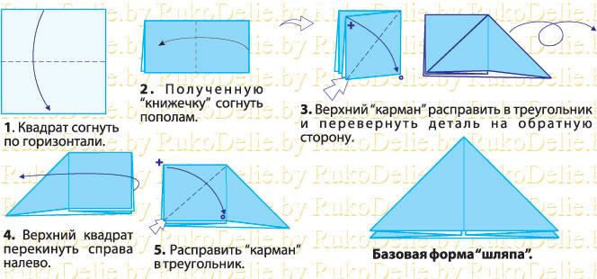 Как сделать шляпу оригами