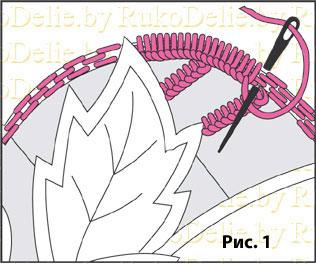 Вышивка ришелье техника вышивки