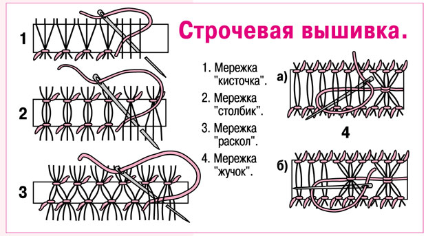 Мережки, выполненные вручную