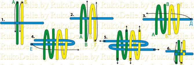 прямоугольное плетение из 6-ти