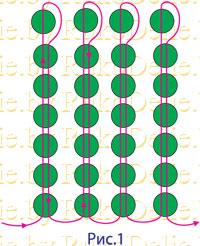 Техника плетения - игольчатого R1511061