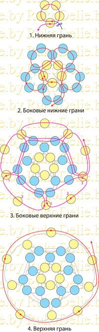 Бисерный шарик с основанием на 5-ти бусинах.  Бисерный шарик - интересный способ объёмного низания, который может...