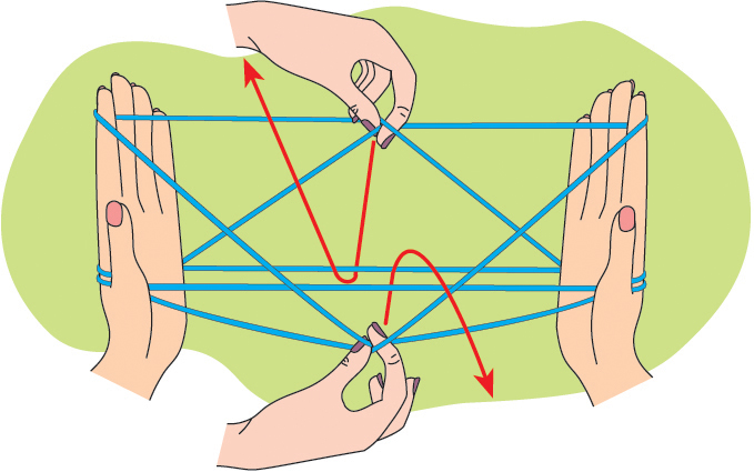 скрещивания верёвочки и,
