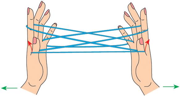 Поддень большими пальцами