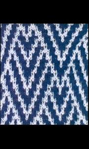 Узор вязания на спицах